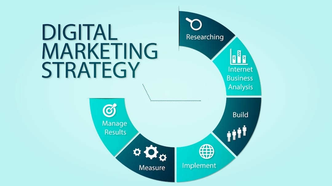 7 Tips for Developing a Successful Digital Marketing Strategy
